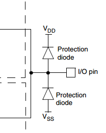 protection_diodes